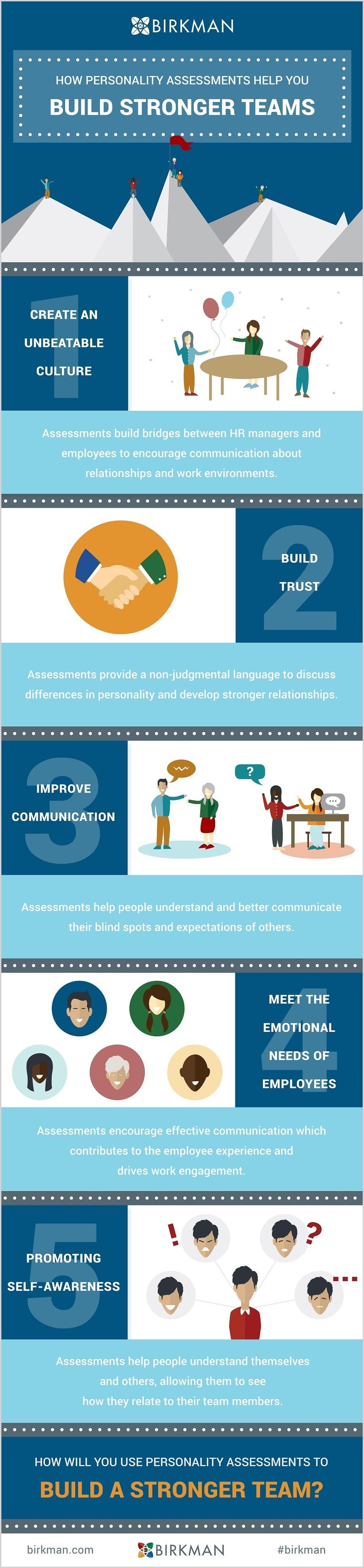 Benefits of Using Assessments for Team Building_v4_web