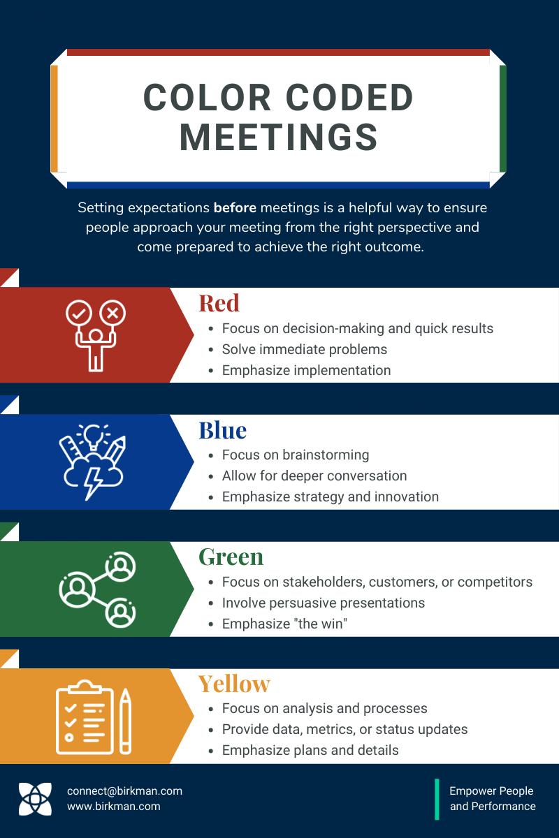 Birkman Colors Meetings (1)