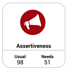 Personality Assessment Score