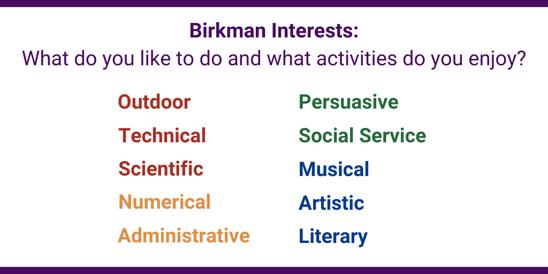 Birkman Interests