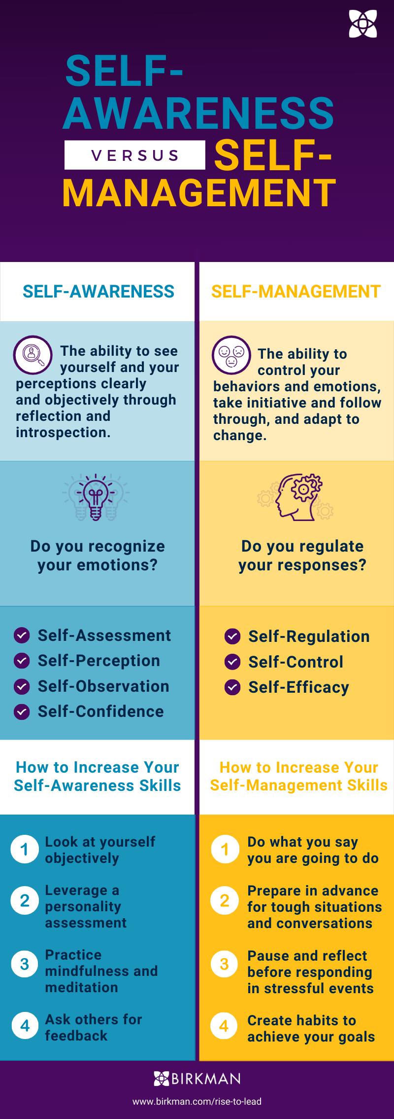 SelfAwareness-SelfManagement (1)-1