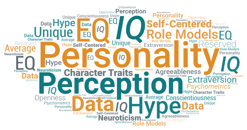 Four Personality Types_w